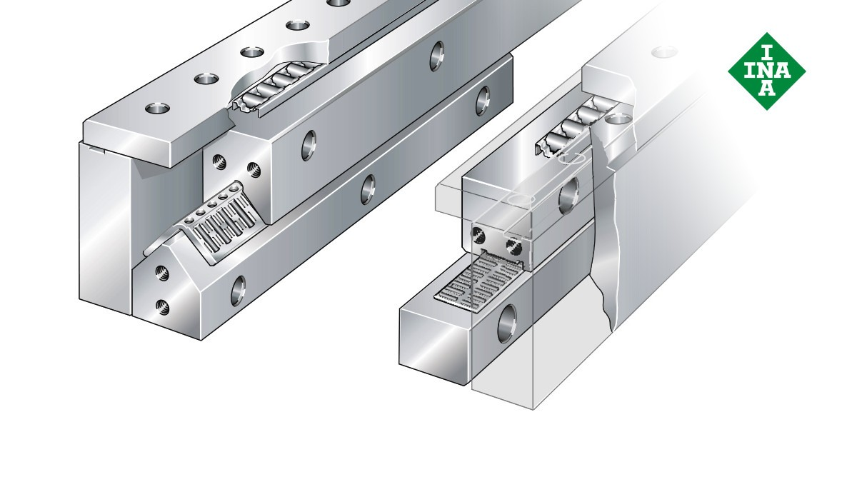 Schaeffler linear guides: Counterstay system with needle roller and cylindrical roller flat cages