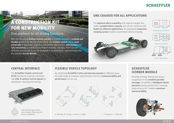 A construction kit for new mobility